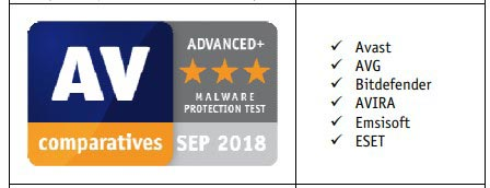 Malware Protection Test 1