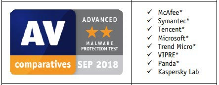 Malware Protection Test 2
