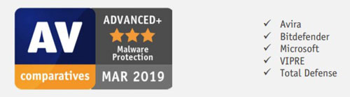 AV-Comparatives Malware Protection Test March 2019