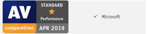 AV-Comparatives Performance Test Score Award Standard April 2019